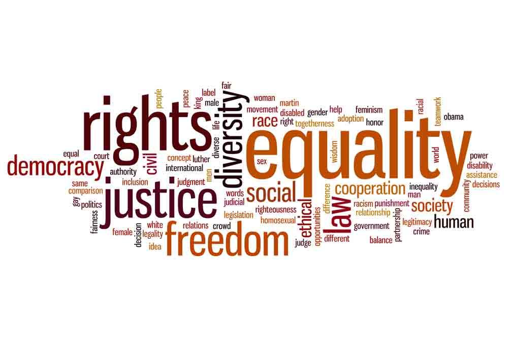 Social Justice Wordle